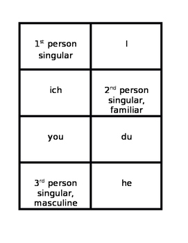 Subject pronouns in German Concentration games