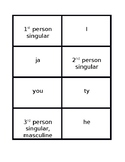 Subject Pronouns in Polish Concentration Games