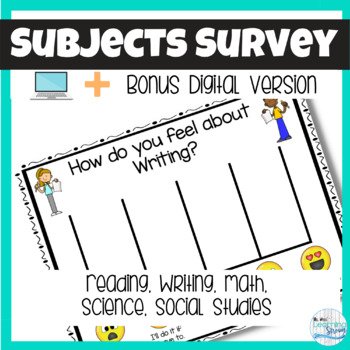 Subjects Consensogram: How do you feel about the subjects I teach?