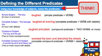 Subjects and Predicates Unit: Unique Engaging Lessons in PowerPoint