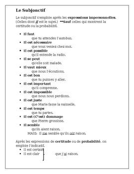 Subjonctif avec les expressions impersonnelles notes and worksheets