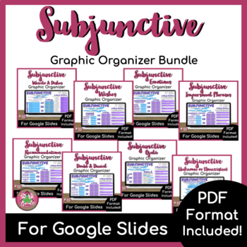 Subjunctive Graphic Organizers Bundle