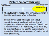 Subjunctive Mood Pre-Teaching