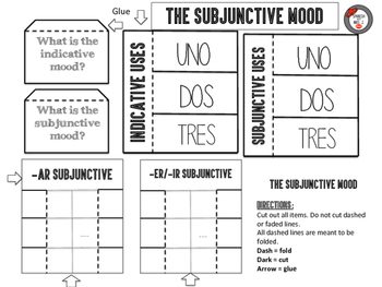 Subjunctive Mood: Spanish Interactive Notebook Page