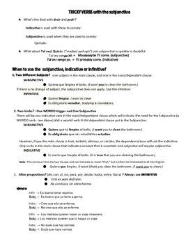 Subjunctive Mood in Noun Clauses- El modo subjuntivo
