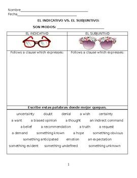 Subjunctive Overview