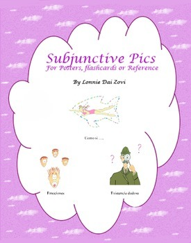 Teaching the Spanish Subjunctive With Pictures (Subjunctive Pics)