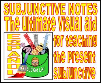 Subjunctive Visual Aid
