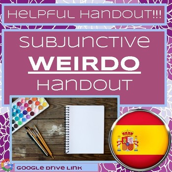 Subjunctive WEIRDO Handout