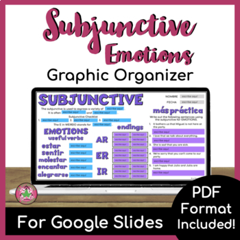 Subjunctive for Emotion Graphic Organizer