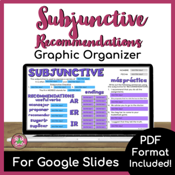Subjunctive for Recommendations Graphic Organizer
