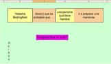 Subjunctive vs. Indicative -Spanish Sentence Starters- All Tenses!