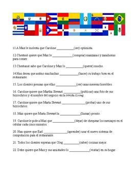 Subjunctive vs Indicative with Two Broke Girls (Spanish)