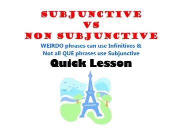 Subjunctive vs Non-Subjunctive (Contrast, Comparison): French Quick Lesson
