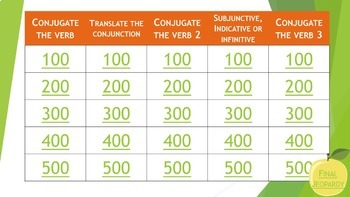 Subjunctive with Adverbial Phrases Jeopardy-inspired Editable Review Game