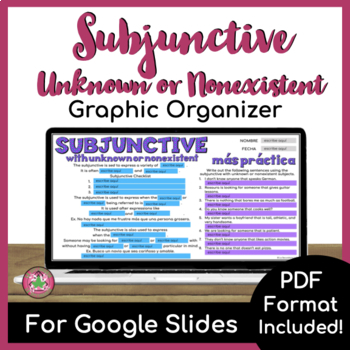 Subjunctive with the Unknown or Nonexistent Graphic Organizer