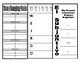 Subjuntivo (graphic organizer) with WEIRDO ~ PDF file