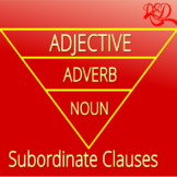 ⭐Subordinate Clauses ❘ Noun ❘ Adjective ❘ Adverb Clauses ❘
