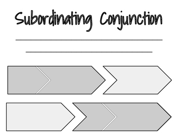 Subordinating Conjunctions (Word Wall/Interactive Notebook)