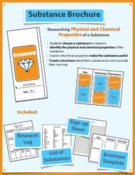 Substance Brochure: Researching Physical and Chemical Properties of a Substance