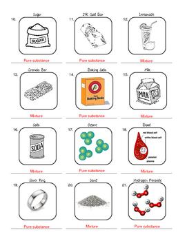 Substance vs Mixture