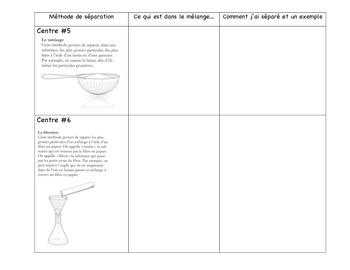 Substances Pures et Mélanges - Méthodes de séparation