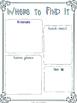 Editable Substitute Binder { Blue Watercolor } The Ultimate Sub Binder Guide