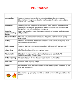 Substitute Plan Overview