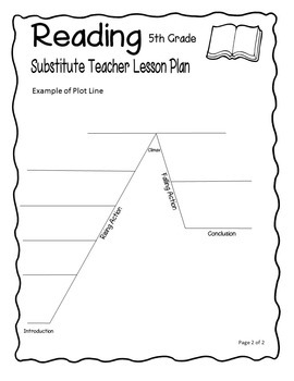 Sub Plans - Fifth Grade