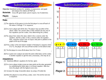 Substitution Cross-Off - Solving Equations then Graph and Analyze the Relation