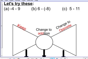 Subtract Integers Bow Tie Method