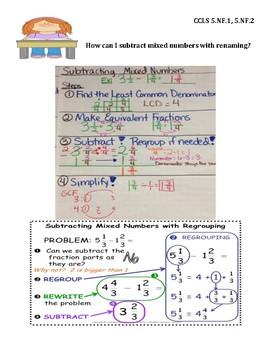 Subtract with Renaming Fractions InstaChart