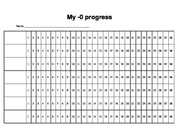 Subtracting 0 and progress check