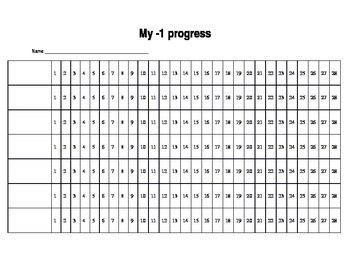 Subtracting 1 and progress check