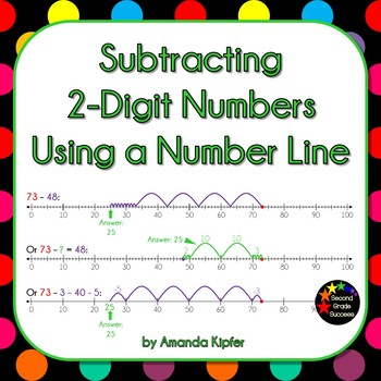 Subtracting 2-Digit Numbers Using a Number Line