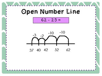 Subtracting 2-digit numbers on an open number line