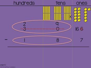 Subtracting Across Zero Lessons