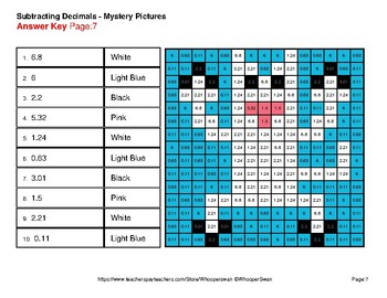 Subtracting Decimals - Color-By-Number Mystery Pictures