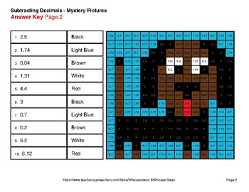 Subtracting Decimals - Color-By-Number Mystery Pictures - Pets Theme