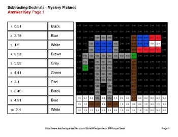 Subtracting Decimals - Color-By-Number Mystery Pictures - Space theme