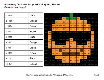 Subtracting Decimals - Color-By-Number PUMPKIN EMOJI Mystery Pictures