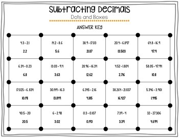 Subtracting Decimals Dots and Boxes Game