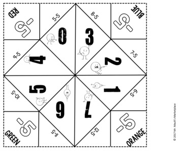 Subtracting FIVES Cootie Catcher/Fortune Teller- Perfect for Fact Fluency