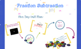 Subtracting Fractions (5 Day Plan)