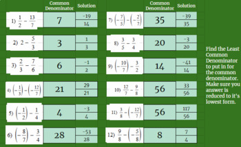 Subtracting Fractions - Google Classroom - Pre Algebra