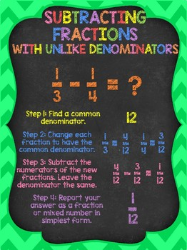 Subtracting Fractions With Unlike Denominators Anchor Poster