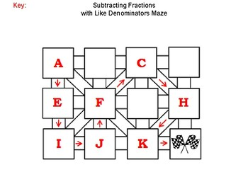 Subtracting Fractions with Like Denominators Game: Math Maze