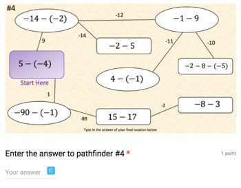 Subtracting Integers – 2 Google Form Activities – Perfect for Google Classroom