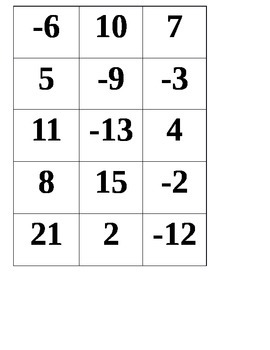 Subtracting Integers (7.NS.1;7.NS.1.a; .NS.3; Mathematical Practices 1, 2, 3, 4)