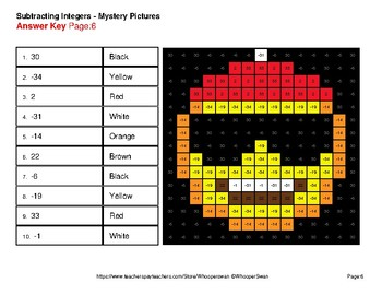 Subtracting Integers - Christmas EMOJI Color-By-Number Mystery Pictures